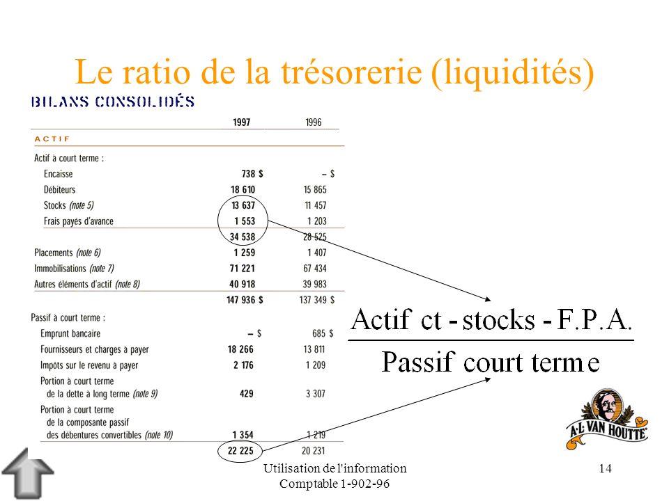 Utilisation de l'information Comptable 1-902-96 14 Le ratio de la trésorerie (liquidités)