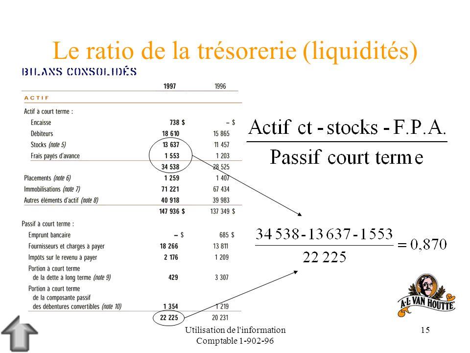 Utilisation de l'information Comptable 1-902-96 15 Le ratio de la trésorerie (liquidités)