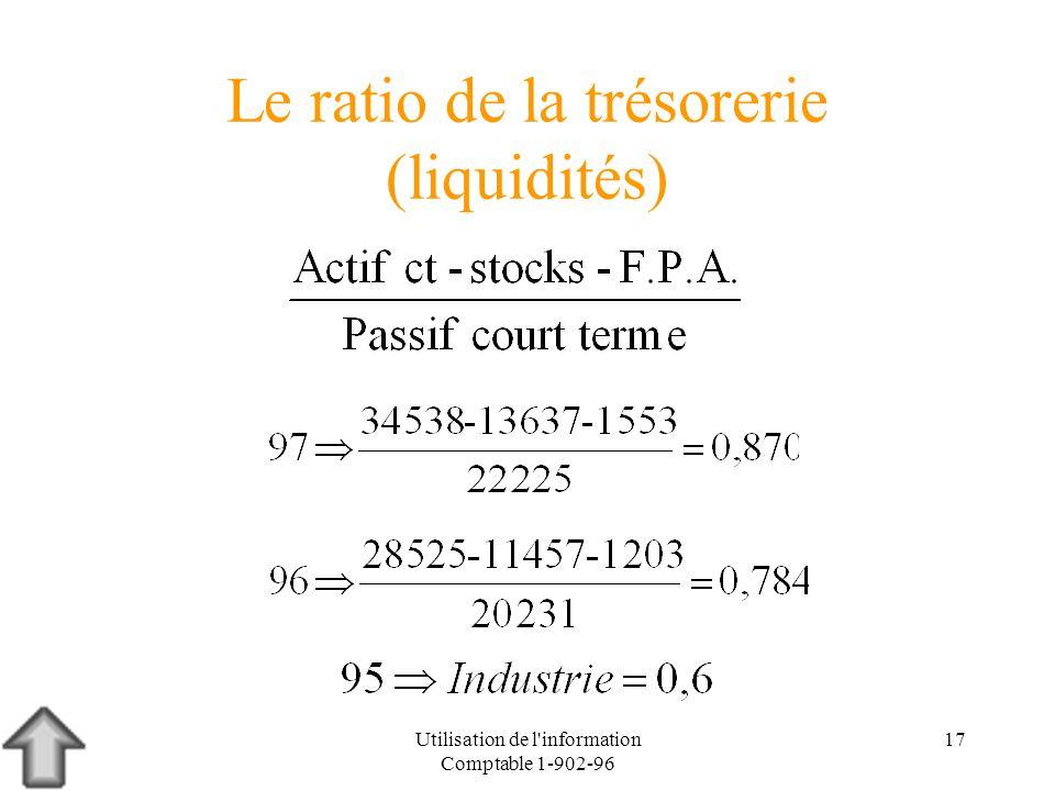 Utilisation de l'information Comptable 1-902-96 17 Le ratio de la trésorerie (liquidités)