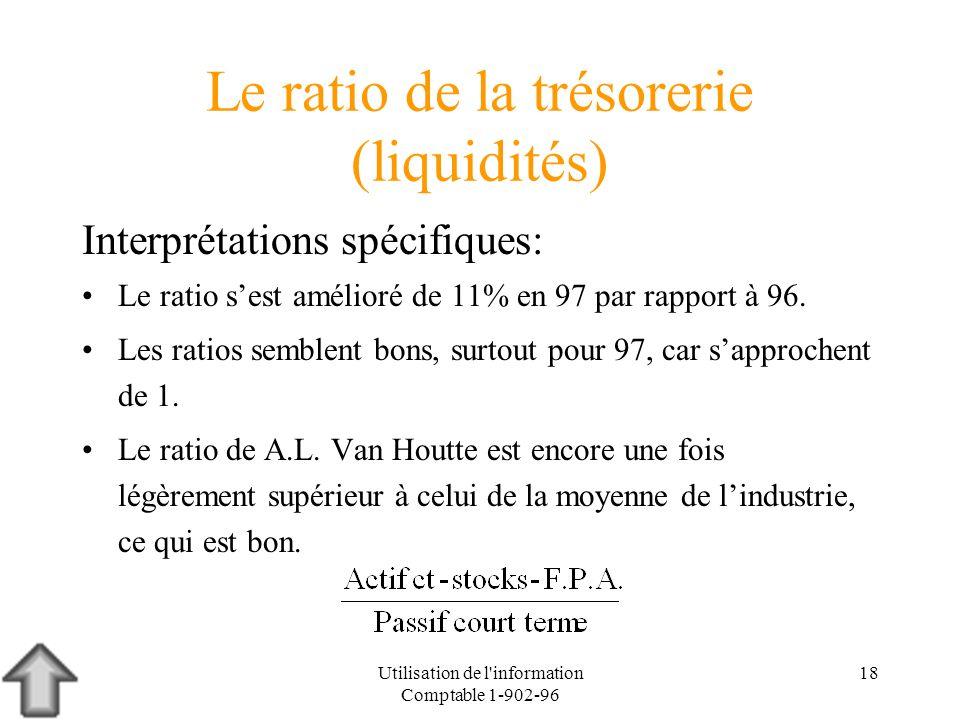 Utilisation de l'information Comptable 1-902-96 18 Le ratio de la trésorerie (liquidités) Interprétations spécifiques: Le ratio sest amélioré de 11% e