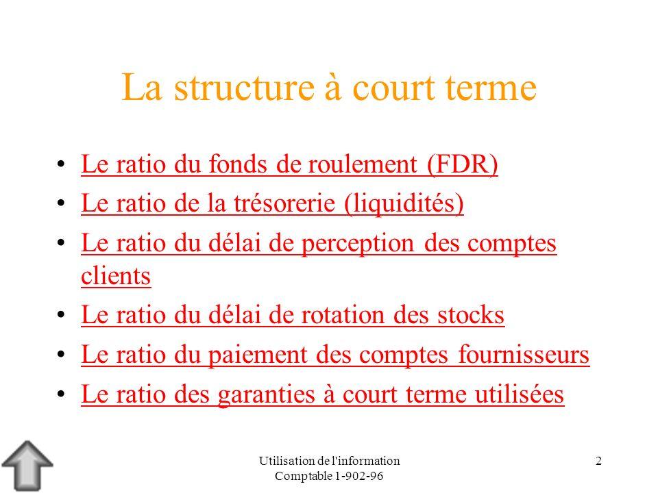 Utilisation de l'information Comptable 1-902-96 2 La structure à court terme Le ratio du fonds de roulement (FDR) Le ratio de la trésorerie (liquidité