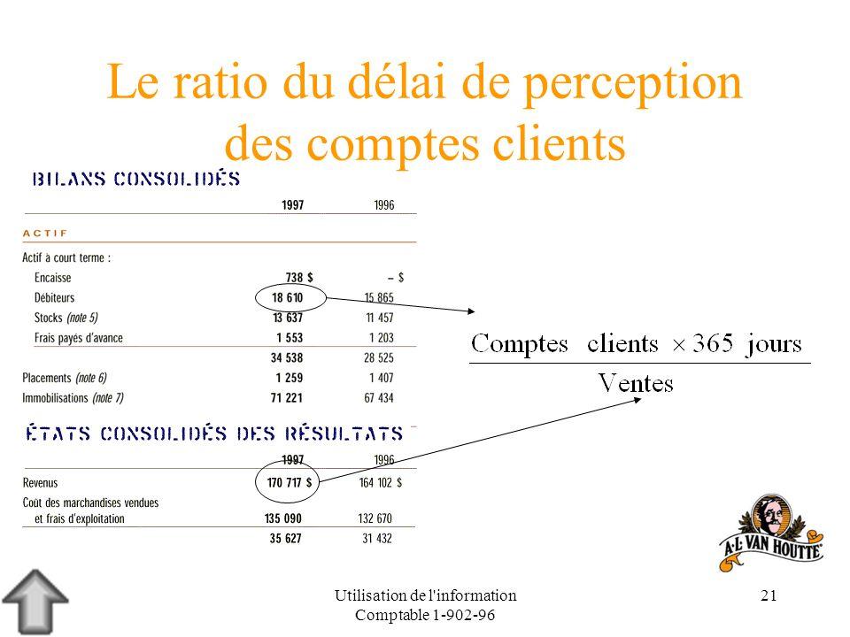 Utilisation de l'information Comptable 1-902-96 21 Le ratio du délai de perception des comptes clients