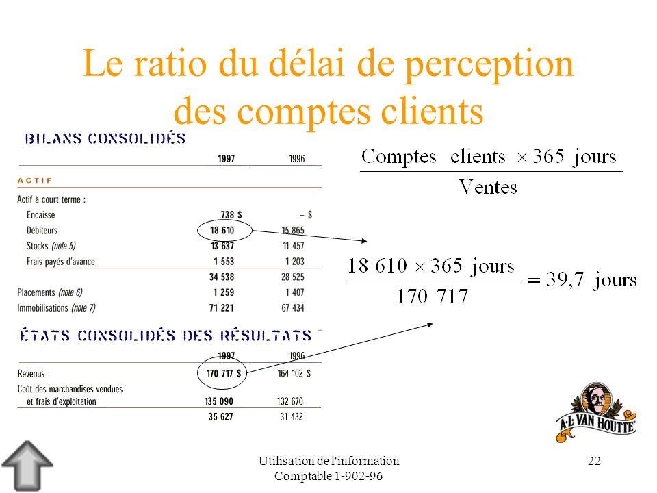Utilisation de l'information Comptable 1-902-96 22 Le ratio du délai de perception des comptes clients