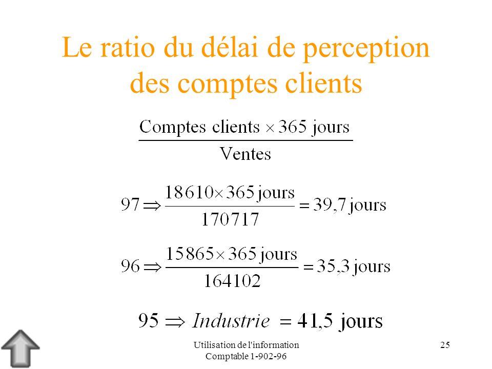 Utilisation de l'information Comptable 1-902-96 25 Le ratio du délai de perception des comptes clients