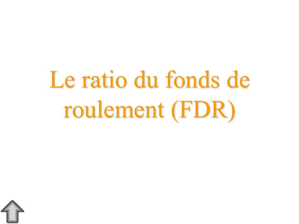 Le ratio du fonds de roulement (FDR)