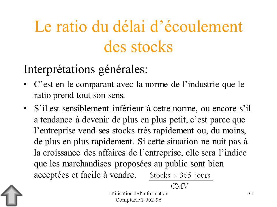 Utilisation de l'information Comptable 1-902-96 31 Le ratio du délai découlement des stocks Interprétations générales: Cest en le comparant avec la no