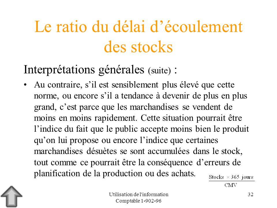 Utilisation de l'information Comptable 1-902-96 32 Le ratio du délai découlement des stocks Interprétations générales (suite) : Au contraire, sil est