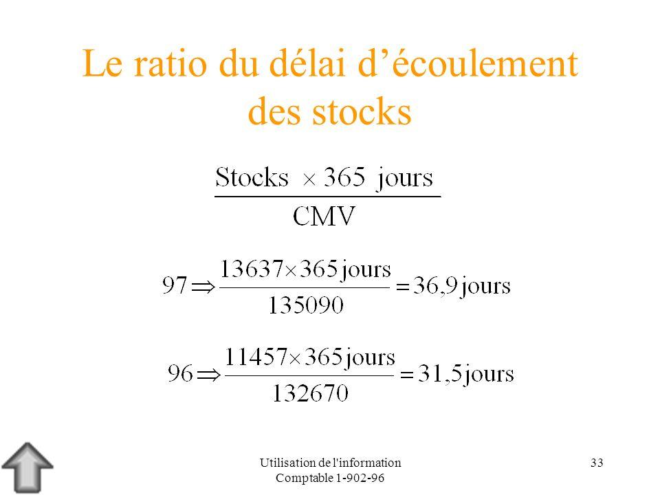 Utilisation de l'information Comptable 1-902-96 33 Le ratio du délai découlement des stocks