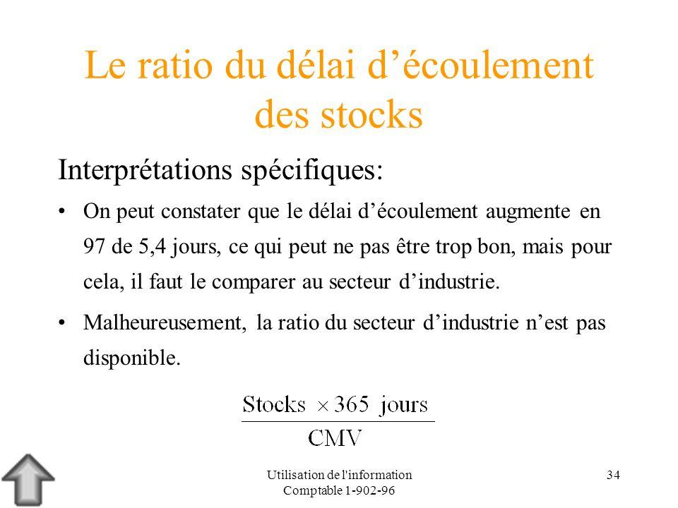 Utilisation de l'information Comptable 1-902-96 34 Le ratio du délai découlement des stocks Interprétations spécifiques: On peut constater que le déla