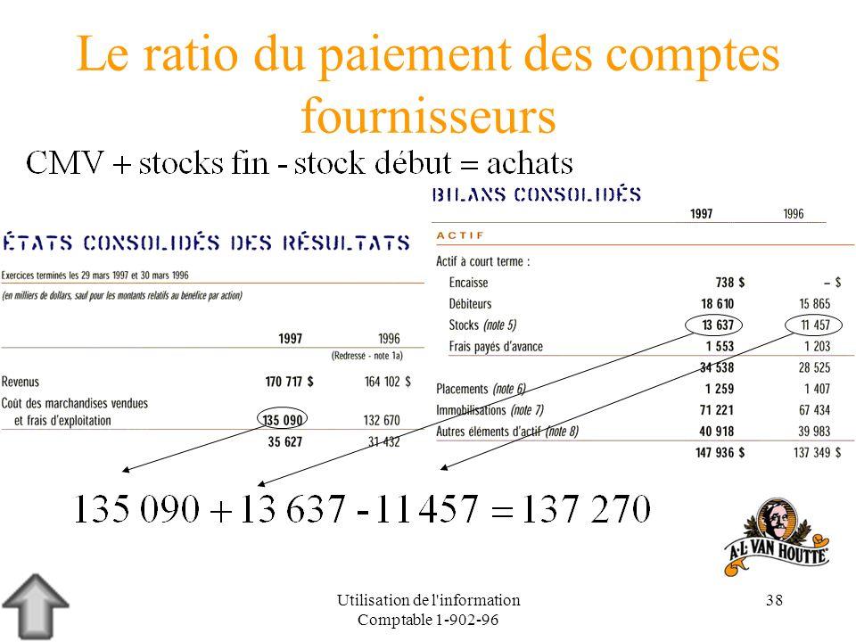 Utilisation de l'information Comptable 1-902-96 38 Le ratio du paiement des comptes fournisseurs