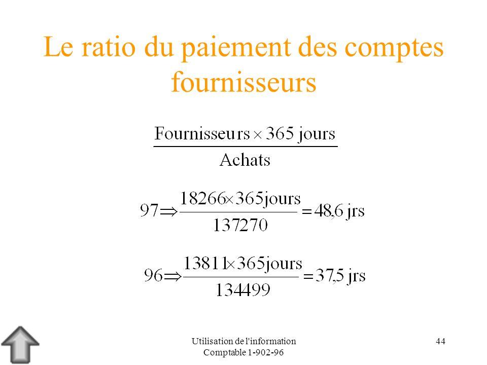 Utilisation de l'information Comptable 1-902-96 44 Le ratio du paiement des comptes fournisseurs