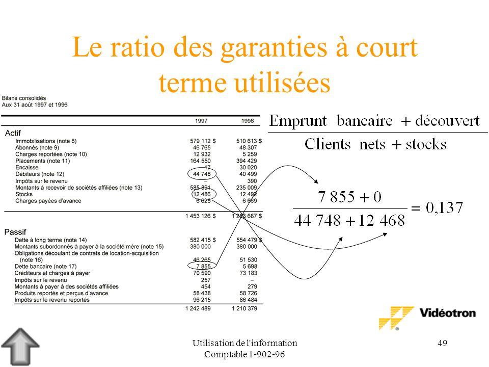 Utilisation de l'information Comptable 1-902-96 49 Le ratio des garanties à court terme utilisées