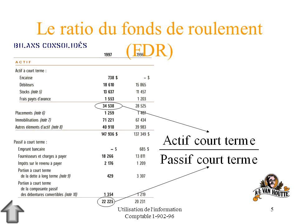 Utilisation de l'information Comptable 1-902-96 5 Le ratio du fonds de roulement (FDR)