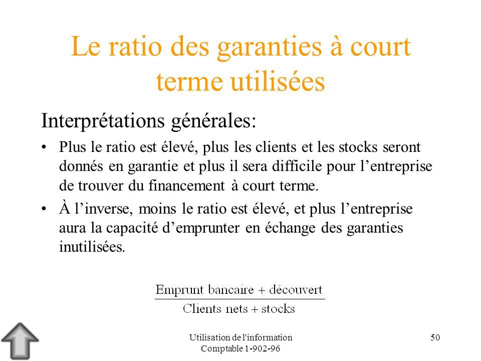 Utilisation de l'information Comptable 1-902-96 50 Le ratio des garanties à court terme utilisées Interprétations générales: Plus le ratio est élevé,