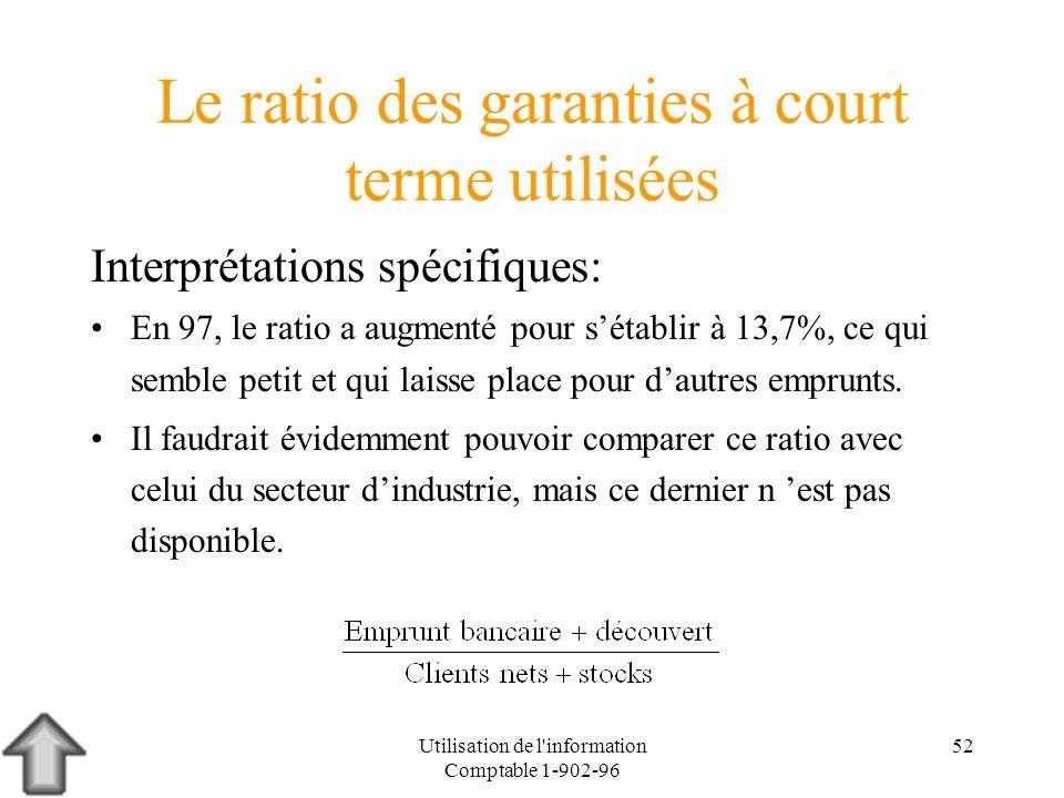 Utilisation de l'information Comptable 1-902-96 52 Le ratio des garanties à court terme utilisées Interprétations spécifiques: En 97, le ratio a augme