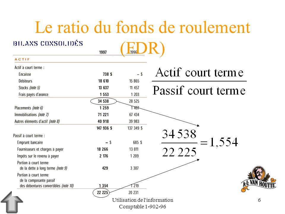 Utilisation de l'information Comptable 1-902-96 6 Le ratio du fonds de roulement (FDR)