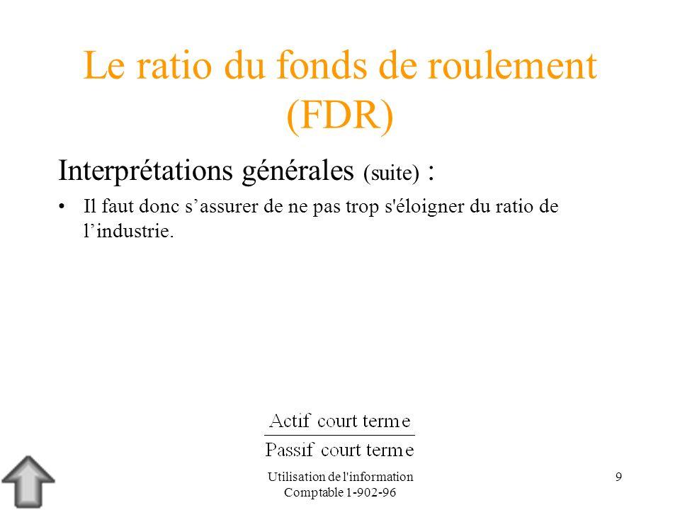 Utilisation de l'information Comptable 1-902-96 9 Le ratio du fonds de roulement (FDR) Interprétations générales (suite) : Il faut donc sassurer de ne