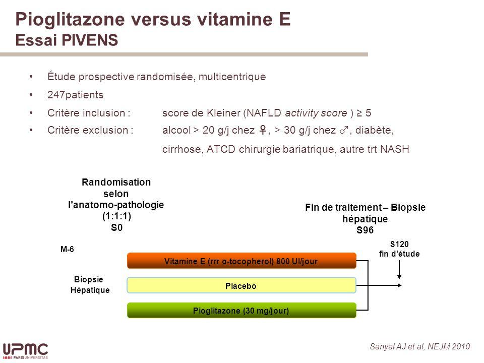 Pioglitazone versus vitamine E Essai PIVENS Étude prospective randomisée, multicentrique 247patients Critère inclusion :score de Kleiner (NAFLD activity score ) 5 Critère exclusion :alcool > 20 g/j chez, > 30 g/j chez, diabète, cirrhose, ATCD chirurgie bariatrique, autre trt NASH Sanyal AJ et al, NEJM 2010 Vitamine E (rrr α-tocopherol) 800 UI/jour Randomisation selon lanatomo-pathologie (1:1:1) S0 Placebo Pioglitazone (30 mg/jour) S120 fin détude Biopsie Hépatique Fin de traitement – Biopsie hépatique S96 M-6
