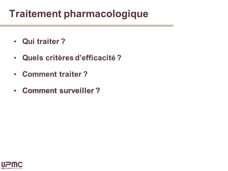 Surveillance dun patient traité Clinique: IMC, TT, critères métaboliques/3 mois Transaminases/3mois HOMA/6 mois Marqueurs de fibrose/6 mois Echographie/an PBH à 2 an