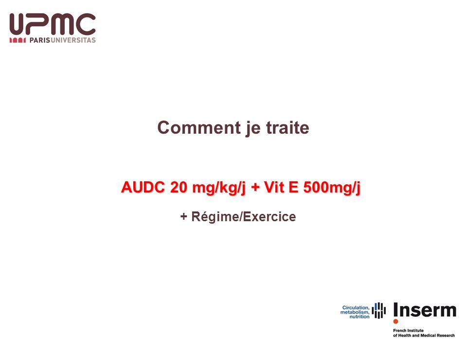 Comment je traite AUDC 20 mg/kg/j + Vit E 500mg/j + Régime/Exercice