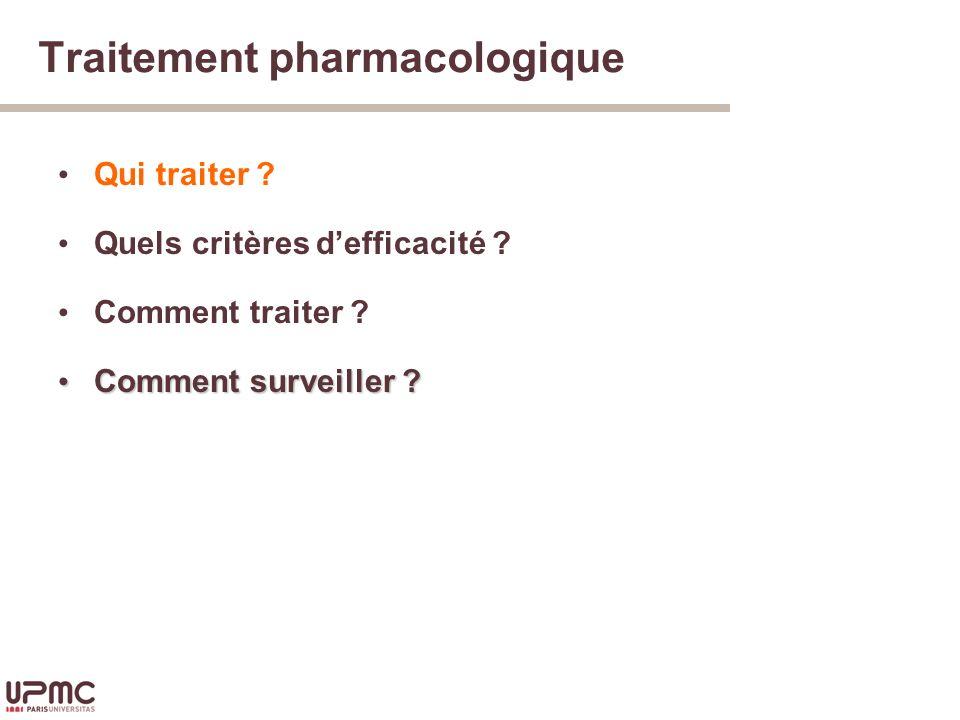 Agoniste de FXR et NAFLD 64 patients NAFLD diabétiques Agoniste FXR dérivé du CDCA, acide obeticholique (INT-747): 25mg/j vs 50mg/j vs placebo pendant 6 semaines AASLD 2009 – Sanyal A, Abstract 183 Variables INT-747 25mg (n = 20) INT-747 50mg (n = 21) Placebo (n=23) Delta Clamp test+28*+20*-5,5 Delta poids (kg)-1,22-1,7*-0,29 Delta ELF score-0,15*+0,03+0,28 Delta FGF-19+58*+120*+1,5 Delta ALAT-25%*-10%-5% Delta GGT-50%*50%*-5% 87 *P<0,05 vs placebo Tolérance: Constipation 25%