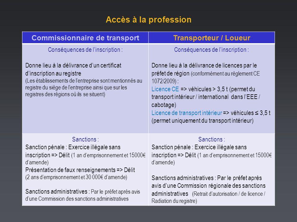 Commissionnaire de transportTransporteur / Loueur Conséquences de linscription : Donne lieu à la délivrance dun certificat dinscription au registre (Les établissements de lentreprise sont mentionnés au registre du siège de lentreprise ainsi que sur les registres des régions où ils se situent) Conséquences de linscription : Donne lieu à la délivrance de licences par le préfet de région (conformément au règlement CE 1072/2009) : Licence CE => véhicules > 3,5 t (permet du transport intérieur / international dans lEEE / cabotage) Licence de transport intérieur => véhicules 3,5 t (permet uniquement du transport intérieur) Sanctions : Sanction pénale : Exercice illégale sans inscription => Délit (1 an demprisonnement et 15000 damende) Présentation de faux renseignements => Délit (2 ans demprisonnement et 30 000 damende) Sanctions administratives : Par le préfet après avis dune Commission des sanctions administratives Sanctions : Sanction pénale : Exercice illégale sans inscription => Délit (1 an demprisonnement et 15000 damende) Sanctions administratives : Par le préfet après avis dune Commission régionale des sanctions administratives (Retrait dautorisation / de licence / Radiation du registre) Accès à la profession