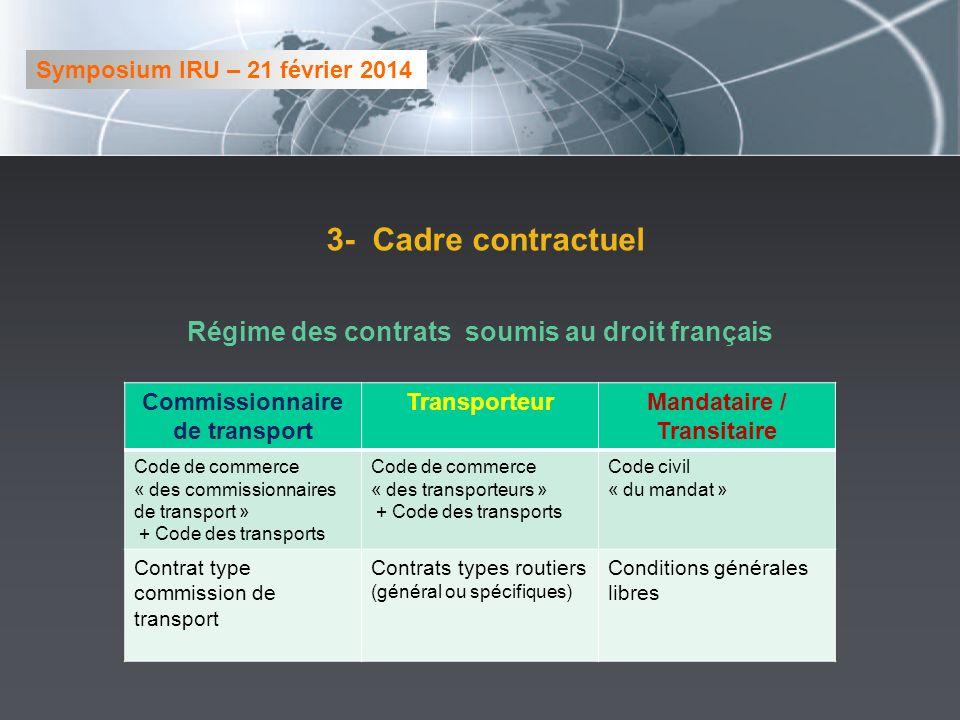 3- Cadre contractuel Symposium IRU – 21 février 2014 Commissionnaire de transport TransporteurMandataire / Transitaire Code de commerce « des commissi