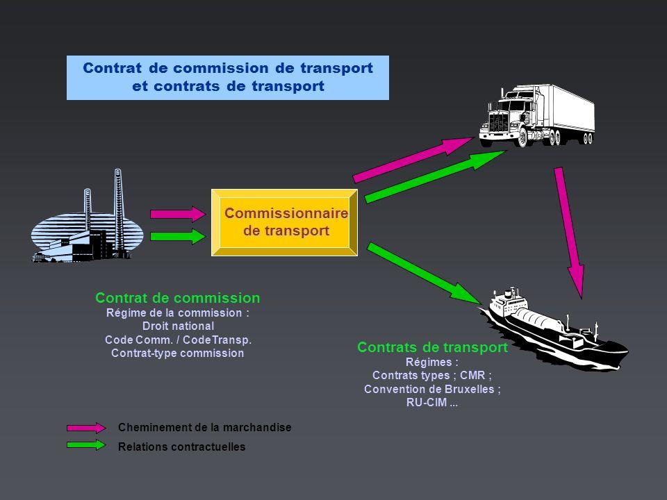 Contrat de commission de transport et contrats de transport Commissionnaire de transport Contrat de commission Régime de la commission : Droit national Code Comm.