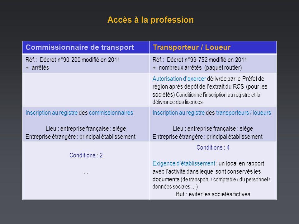Commissionnaire de transportTransporteur / Loueur Réf.: Décret n°90-200 modifié en 2011 + arrêtés Réf.: Décret n°99-752 modifié en 2011 + nombreux arr