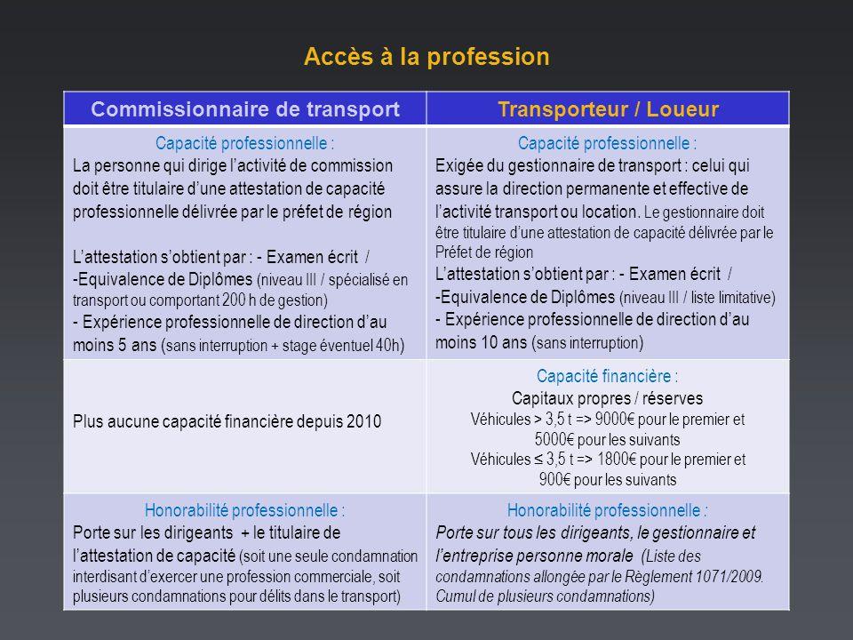 Commissionnaire de transportTransporteur / Loueur Capacité professionnelle : La personne qui dirige lactivité de commission doit être titulaire dune a