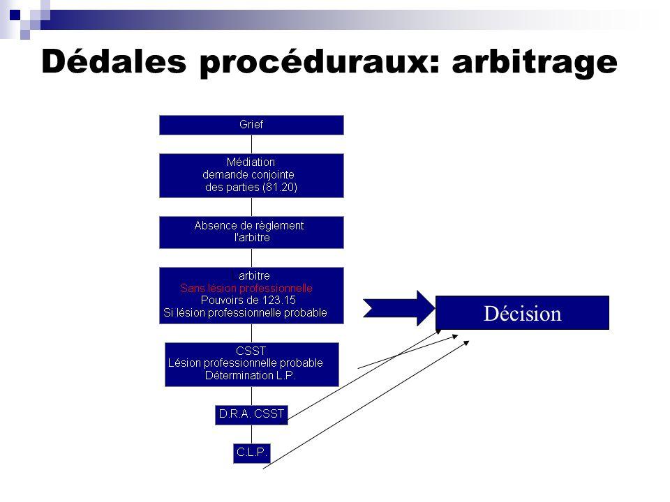 Dédales procéduraux: arbitrage Décision