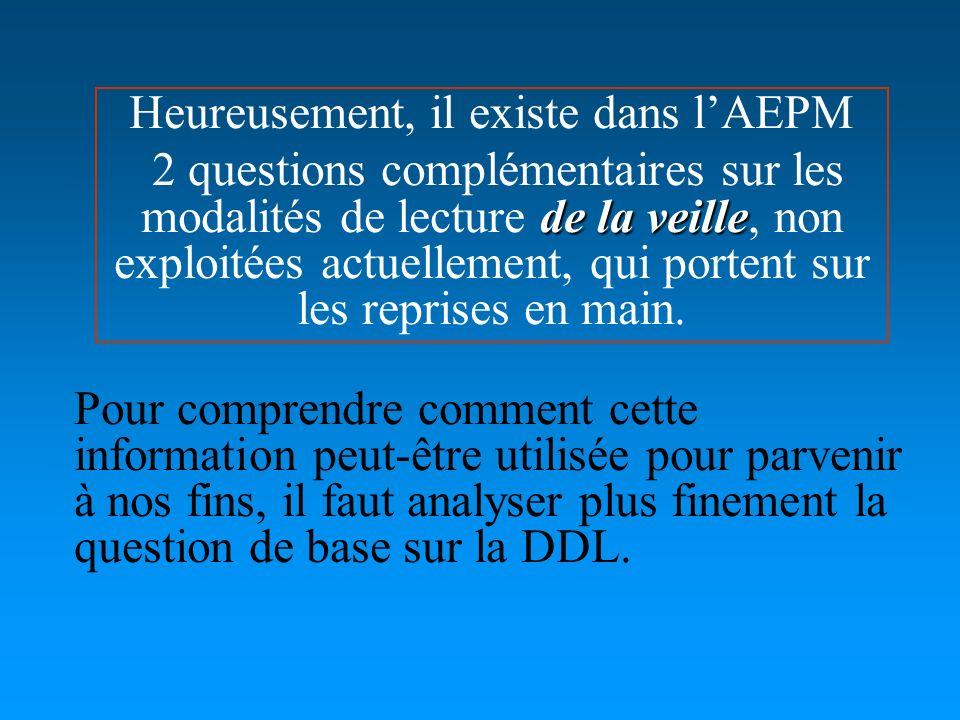 Pour comprendre comment cette information peut-être utilisée pour parvenir à nos fins, il faut analyser plus finement la question de base sur la DDL.