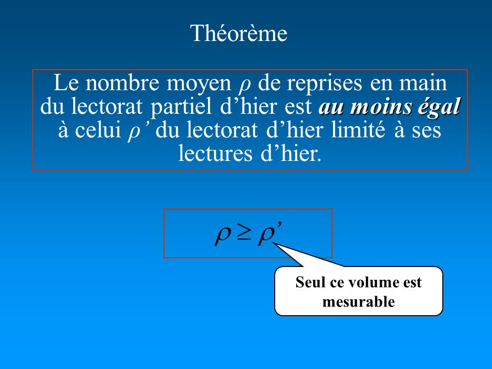 Théorème au moins égal Le nombre moyen ρ de reprises en main du lectorat partiel dhier est au moins égal à celui ρ du lectorat dhier limité à ses lectures dhier.