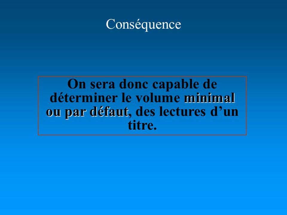 Conséquence minimal ou par défaut On sera donc capable de déterminer le volume minimal ou par défaut, des lectures dun titre.