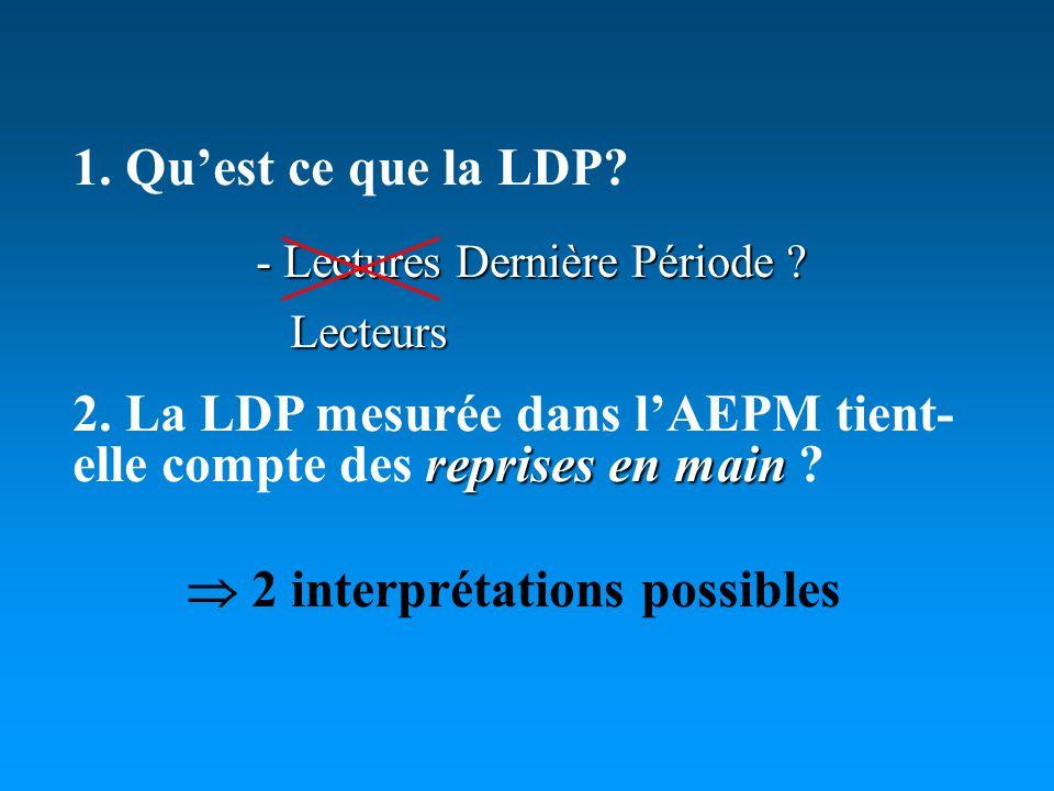 - Lectures Dernière Période ? Lecteurs reprises en main 2. La LDP mesurée dans lAEPM tient- elle compte des reprises en main ? 2 interprétations possi