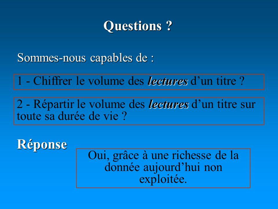 Questions . Sommes-nous capables de : lectures 1 - Chiffrer le volume des lectures dun titre .