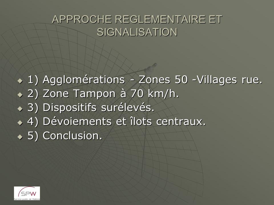 1) Agglomérations - Zones 50 -Villages rue. 1) Agglomérations - Zones 50 -Villages rue. 2) Zone Tampon à 70 km/h. 2) Zone Tampon à 70 km/h. 3) Disposi