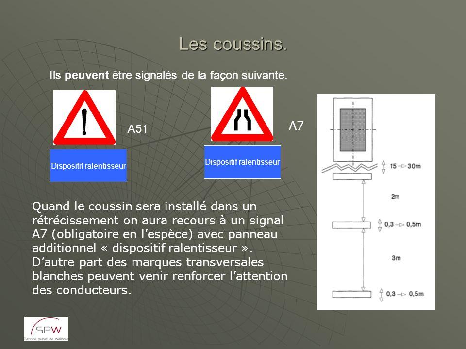 Les coussins. Dispositif ralentisseur Ils peuvent être signalés de la façon suivante. A51 Dispositif ralentisseur A7 Quand le coussin sera installé da
