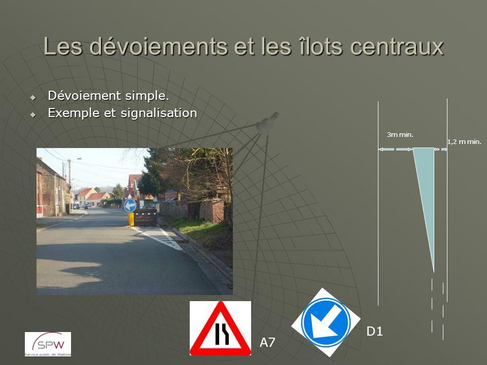 Les dévoiements et les îlots centraux Dévoiement simple. Dévoiement simple. Exemple et signalisation Exemple et signalisation A7 3m min. D1 1,2 m min.