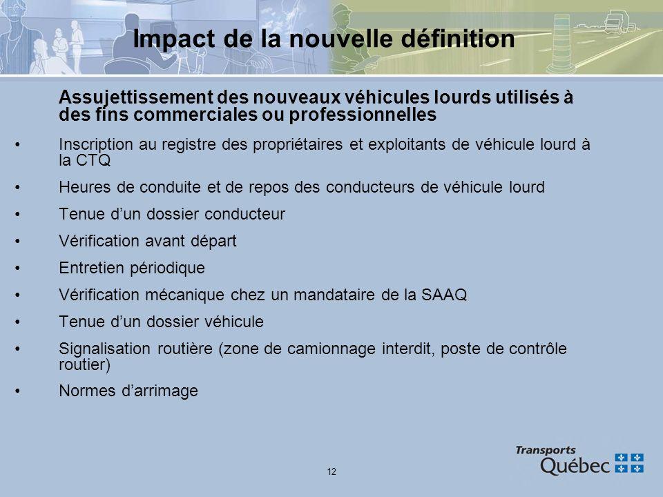 12 Impact de la nouvelle définition Assujettissement des nouveaux véhicules lourds utilisés à des fins commerciales ou professionnelles Inscription au