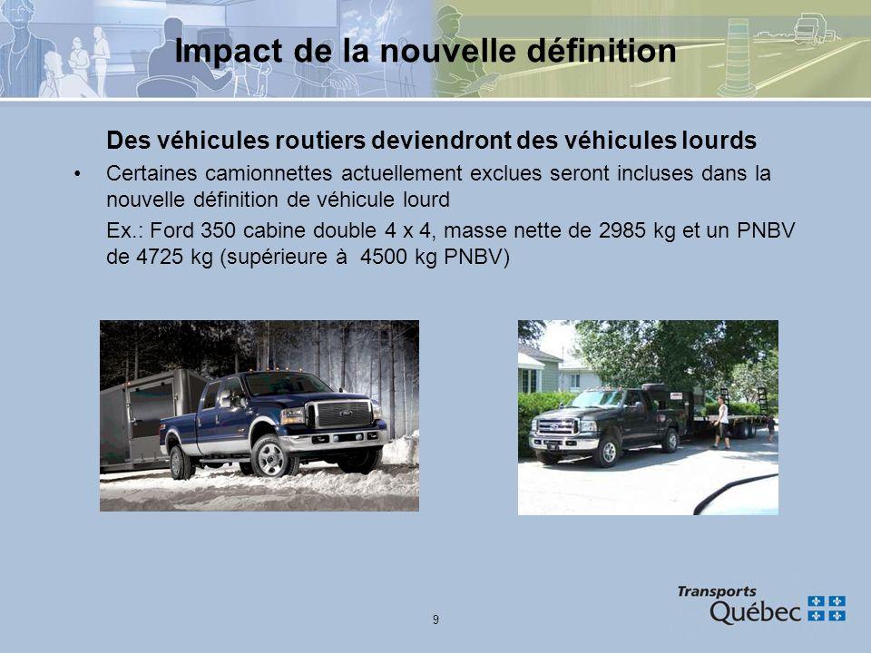 9 Impact de la nouvelle définition Des véhicules routiers deviendront des véhicules lourds Certaines camionnettes actuellement exclues seront incluses