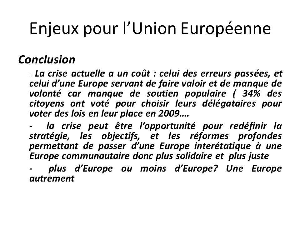 Enjeux pour lUnion Européenne Conclusion - La crise actuelle a un coût : celui des erreurs passées, et celui dune Europe servant de faire valoir et de