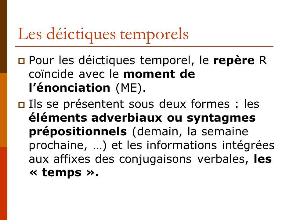Les déictiques temporels Pour les déictiques temporel, le repère R coïncide avec le moment de lénonciation (ME). Ils se présentent sous deux formes :