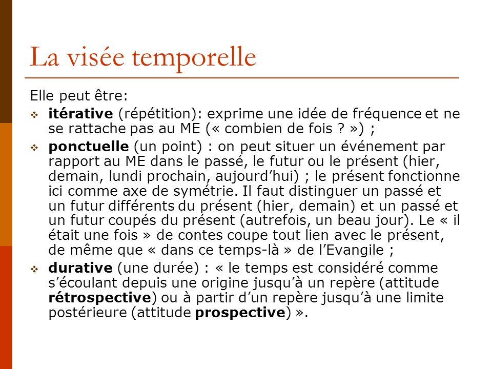 La visée temporelle Elle peut être: itérative (répétition): exprime une idée de fréquence et ne se rattache pas au ME (« combien de fois ? ») ; ponctu