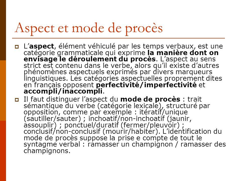 Aspect et mode de procès Laspect, élément véhiculé par les temps verbaux, est une catégorie grammaticale qui exprime la manière dont on envisage le dé