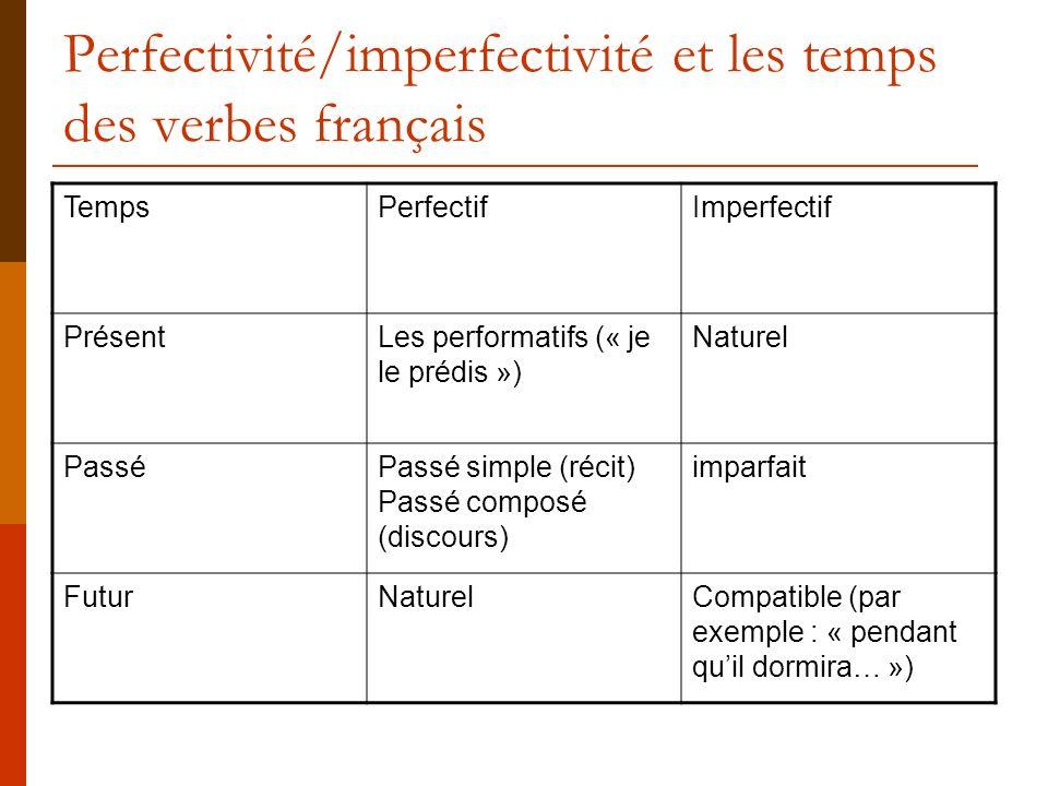 Perfectivité/imperfectivité et les temps des verbes français TempsPerfectifImperfectif PrésentLes performatifs (« je le prédis ») Naturel PasséPassé s