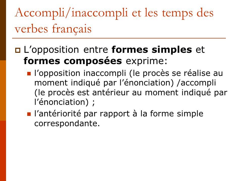Accompli/inaccompli et les temps des verbes français Lopposition entre formes simples et formes composées exprime: lopposition inaccompli (le procès s