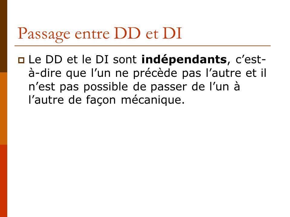 Passage entre DD et DI Le DD et le DI sont indépendants, cest- à-dire que lun ne précède pas lautre et il nest pas possible de passer de lun à lautre