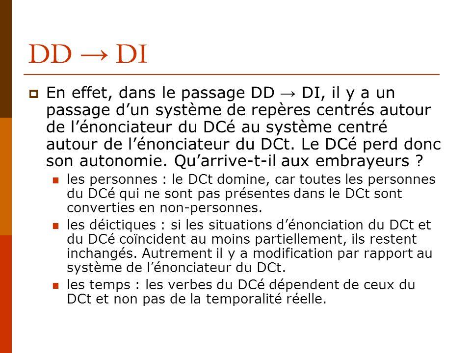 DD DI En effet, dans le passage DD DI, il y a un passage dun système de repères centrés autour de lénonciateur du DCé au système centré autour de léno