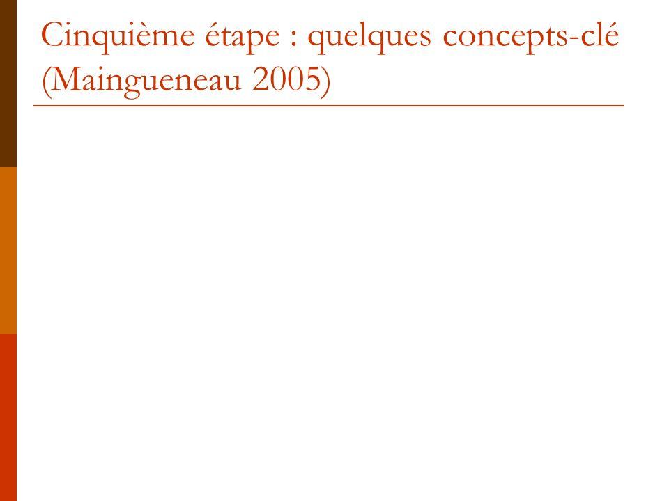 Cinquième étape : quelques concepts-clé (Maingueneau 2005)